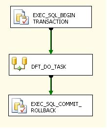 basicflow_ssis